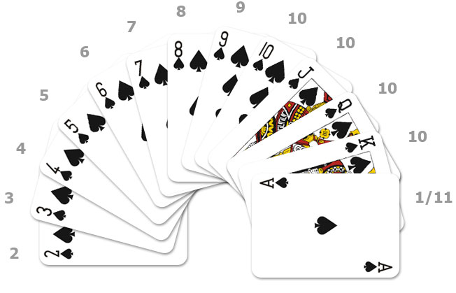 values of cards in blackjack