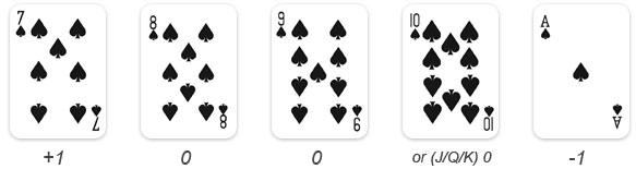 Miten voittaa kasino slot machines
