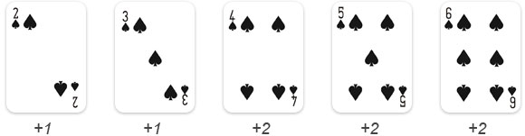card counting zen count