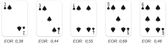 card counting eor