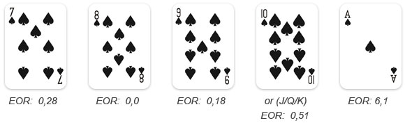 card counting eor2