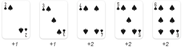 card counting omega2